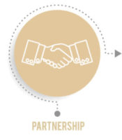 partnership_new